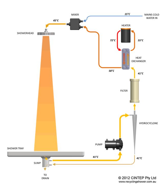 50-650-recyclingshower-circuito-esquematico-750